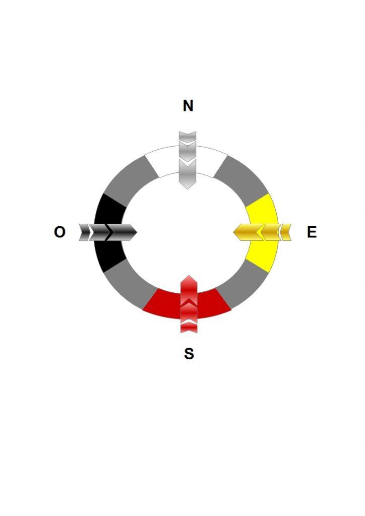 roue-centripete